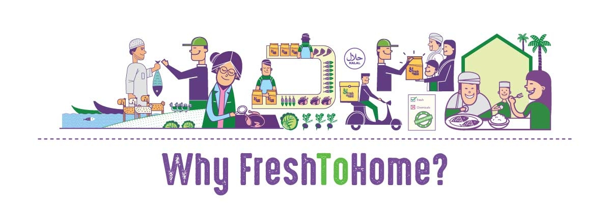 Why Freshtohome